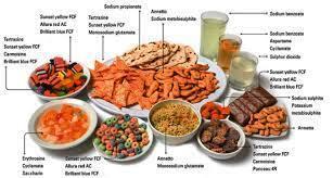 Các thông tin về phụ gia thực phẩm